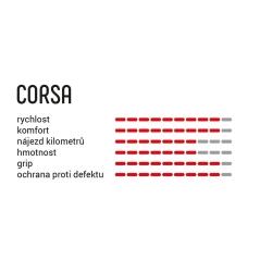 VITTORIA CORSA G2.0 full black, fotografie 1/1