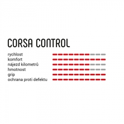 VITTORIA CORSA CONTROL G2.0 full black, fotografie 1/1