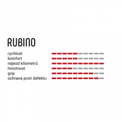VITTORIA RUBINO IV drát full black, fotografie 1/1